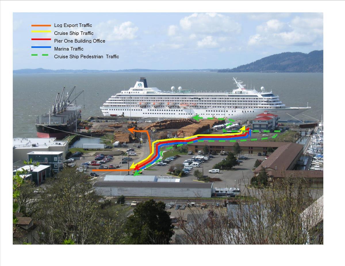 Pier 1 traffic diagram